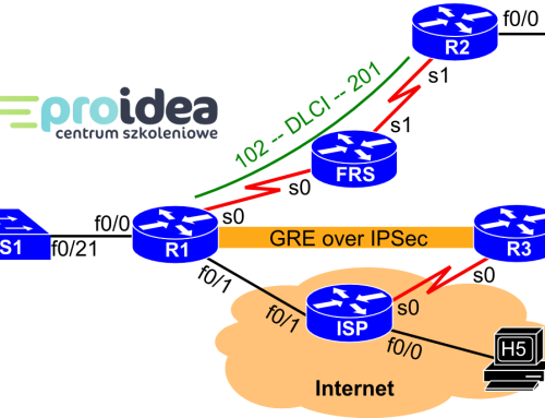 Lab 06 CCNA R&S – Connecting Networks (Frame Relay/PPP/IPSec/NAT)